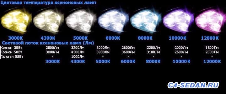 Замена штатных ГАЛОГЕНОВЫХ ламп головного света - цветовая температура ксенона.jpg