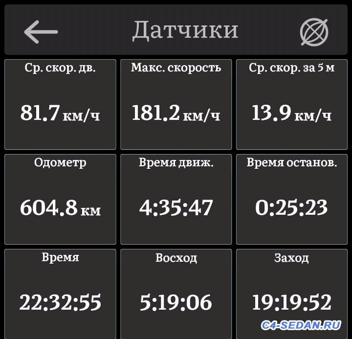 Максимальная скорость С4 115 л.с. - Screenshot_2016-08-16-22-32-57(1).jpg