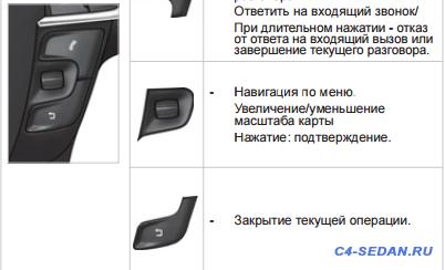 Кнопки управления телефоном на руле Эксклюзив  - 2015-09-11 18-02-36 Скриншот экрана.png