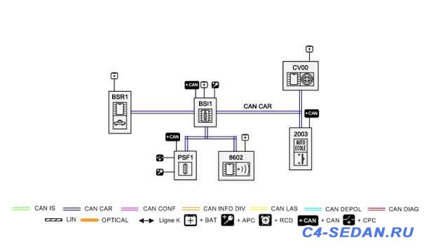CAN-шина нашего автомобиля - CAN CAR.jpg