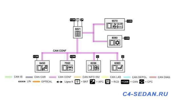 CAN-шина нашего автомобиля - CAN CONFORT.jpg