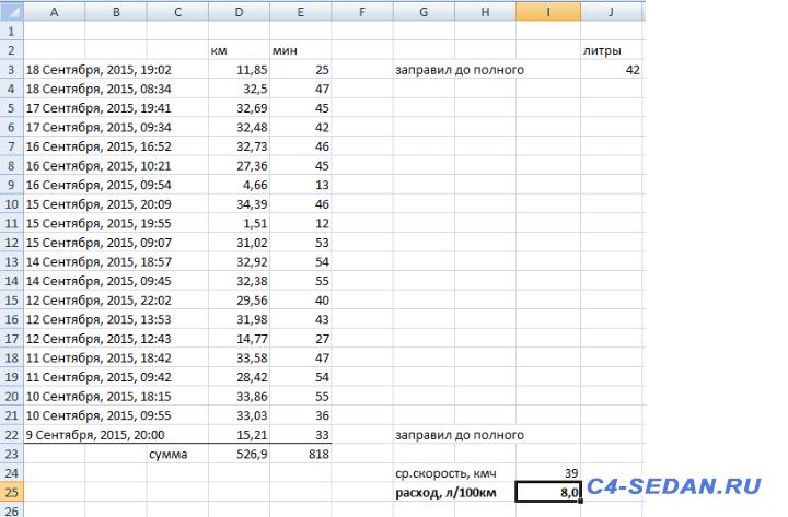 Расход топлива 150 л.с. Указывать среднюю скорость с БК  - Безымянный.png