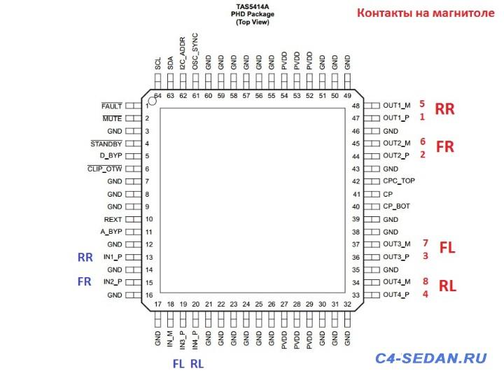 Линейные выходы на плате с USB из Китая - TAS5414A.jpg