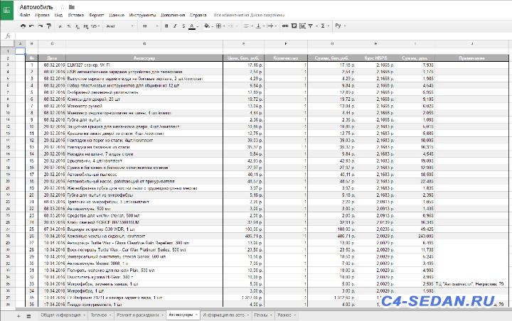[БЖ] Документация и ведение расходов - Документы 5.png