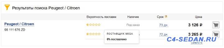 [Москва] [ТК] [Почта] Продам подрулевой кожух - 98111676ZD.jpg