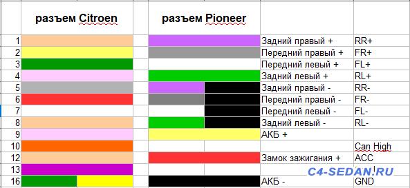 Подключение RD5L1 нужна помощь - магнитола.png