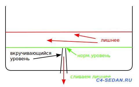 Обслуживание АКПП 4ст на 120 л с - AL4_масло_уровень.png