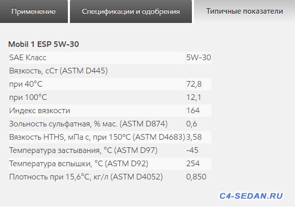 Масло в ДВС вне рекомендаций и без допусков PSA, эксперименты  - Mobil ESP 5W-30.png