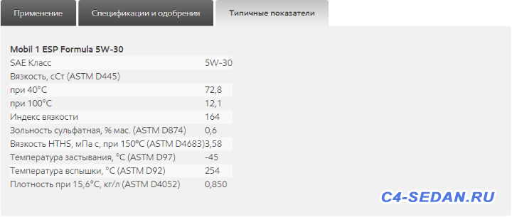 Масло в ДВС вне рекомендаций и без допусков PSA, эксперименты  - Mobil ESP Formula 5W-30.png