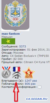 Статистика продаж Citroen в России - Безымянный.png