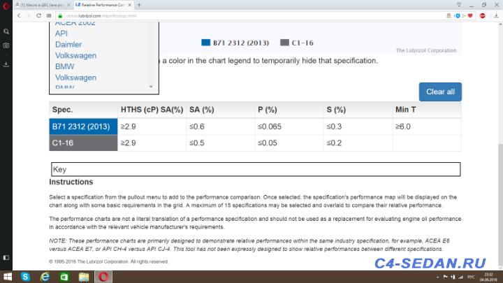 Масло в ДВС вне рекомендаций и без допусков PSA, эксперименты  - ACEA C1 - PSA B 71 2312.png