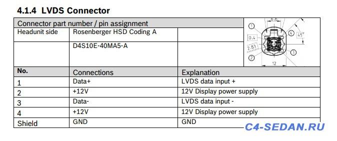 Обобщённая информация по штатному ГУ NAC NaviConnect Connect Nav  - Fakra 4pin LVDS RCC.jpg