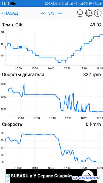 Антифриз Охлаждающая жидкость - Screenshot_2019-02-09-23-19-23-466_com.ovz.carscanner_result.png