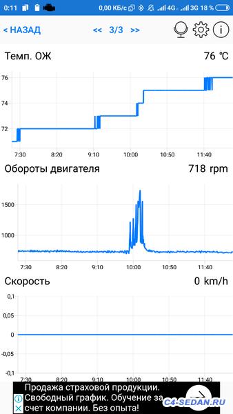 Антифриз Охлаждающая жидкость - Screenshot_2019-02-10-00-11-19-041_com.ovz.carscanner_result.png