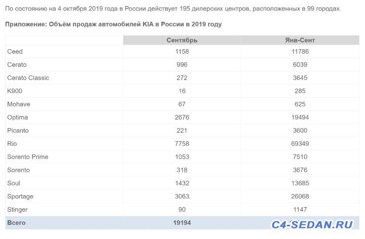 Новый Kia Cerato - KIA.jpg