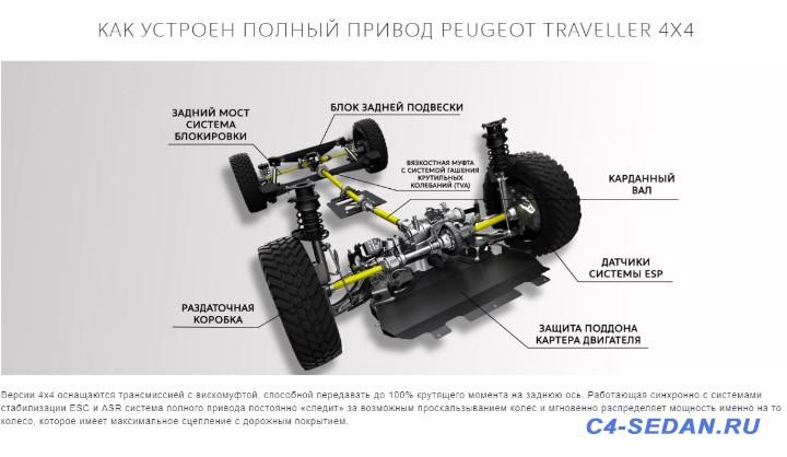 Citroen C5 Aircross - п3.JPG