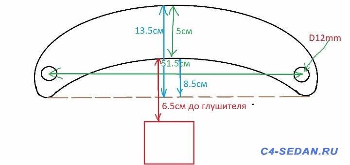 [БЖ] Допилинг или стайлинг то что забыла поставить ЁЛКА - усилитель толщина 4 и до глушителя 5,5 см.jpg