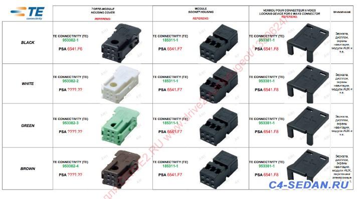 Разъёмы в автомобиле схемы подключения, маркировки  - 2d85bc1s-1920.jpg