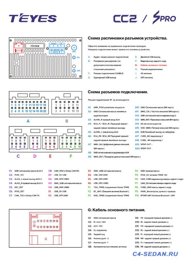 Нештатное ГУ TEYES SPRO CC2 - 1 (1).jpg
