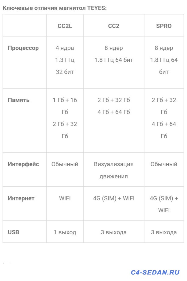 Нештатное ГУ TEYES SPRO CC2 - IMG_2.jpg