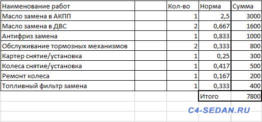 [Москва] Сервисные работы Француз  - ScreenShot00075.png