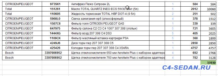 Сервисные предложения Citroen, выгодно? Стоит брать? - ScreenShot00077.png