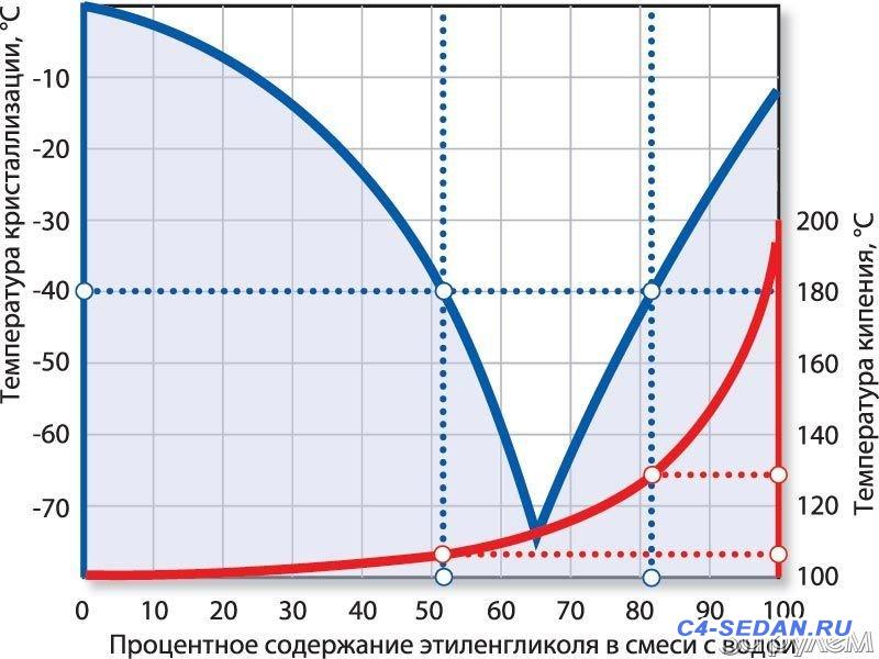 Антифриз Охлаждающая жидкость - изображение_2021-07-09_120022.png