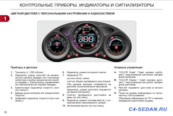 Продам приборку от DS4.Нижний Новгород - 2016-02-10_140525.png