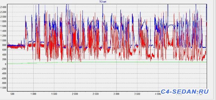 Толчки и неровная работа двигателя на холостых - 18 февраля утро.jpg