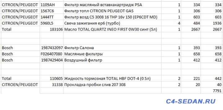 Клубная массовая закупка комплектующих и расходников - 2016-03-15_114452.png