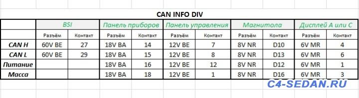 CAN-шина нашего автомобиля - CAN INFO DIV Pin 1.jpg