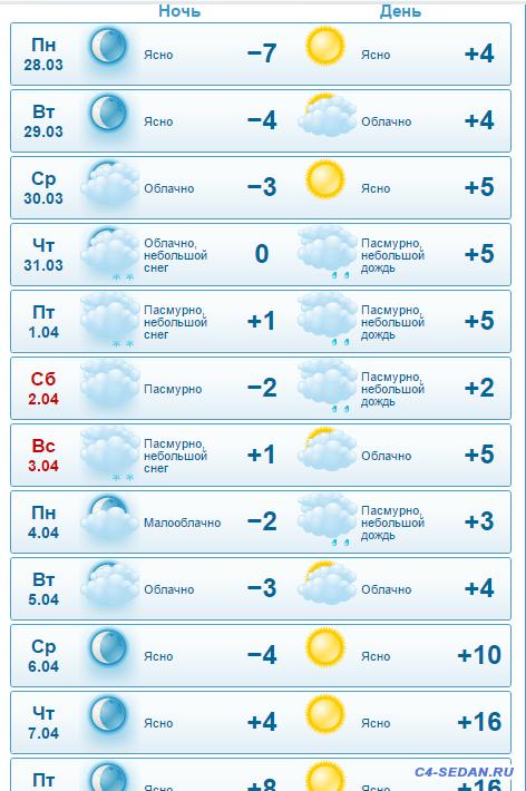Болталка флудильня  - 2016-03-27 15-12-39 GISMETEO.RU  Погода в Москве на две недели. Прогноз погоды (метеопрогноз) на 2 недели по г. Москва, Гор.png