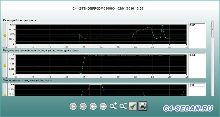 Lexia DiagBox , и активация скрытых возможностей - Отчёт по измерению параметров.jpg