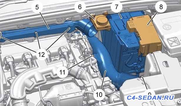 Снятие - установка : Топливный насос высокого давления - 3.jpg