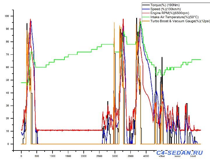 Дефлектор входа воздуха 1436R8 - graf1.jpg