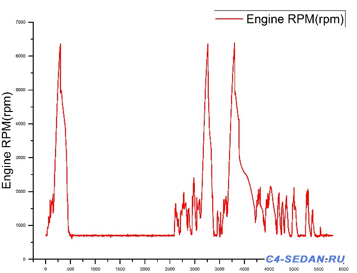 Дефлектор входа воздуха 1436R8 - graf3.jpg