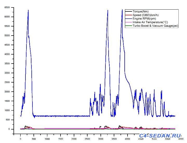 Дефлектор входа воздуха 1436R8 - graf4.jpg
