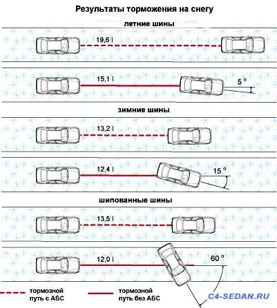 Как убить резину за одно торможение ... - 673382cdf90775b37405f1efd90e200a.jpg