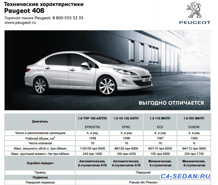 Обновление Citroen C4 Sedan 2016 FaceStyling - 408.jpg