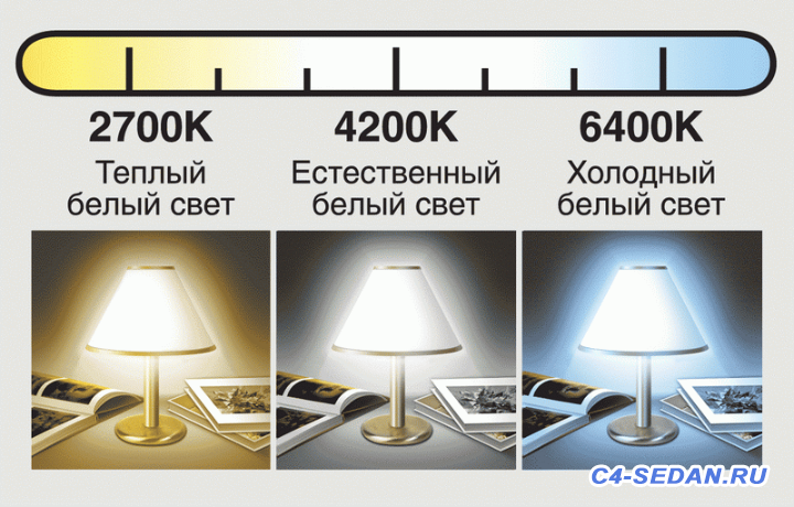 Замена штатных ГАЛОГЕНОВЫХ ламп головного света - 2e3f08e3b1d60562379cd09cd4d18c2f.gif.pagespeed.png