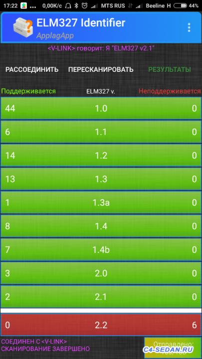 Самостоятельная диагностика методы и сложности , ELM327 - Screenshot_2018-01-12-17-22-14-261_com.applagapp.elm327identifier.png