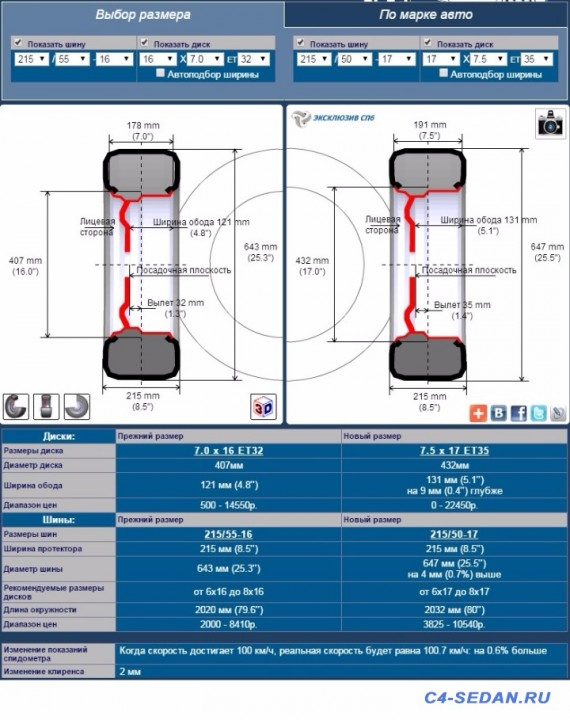 Динамика разгона 1,6 THP 150 л.с. EP6CDT MD  - R16 R17.jpg