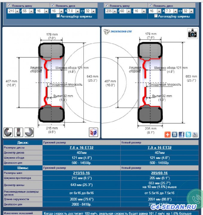 сравнение 215 55-16 с 205 60-16 на стандарном диске - размер шин.jpg